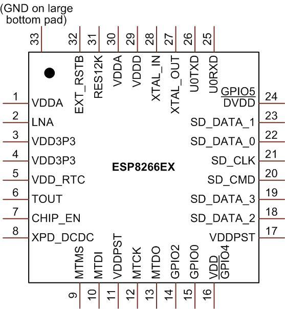 ESP8266EX Распиновка pinouts